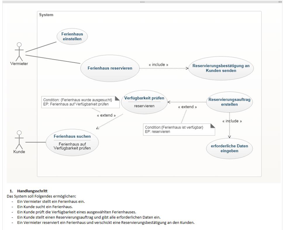 Fein Anwendungsflussdiagramm Fotos - Elektrische Schaltplan-Ideen ...