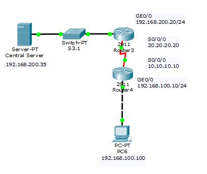 58ef83afc685d_CiscoPacketTracerWebservervia2Router.png.e44ceaae84806470fed6f9f153ea2953.png