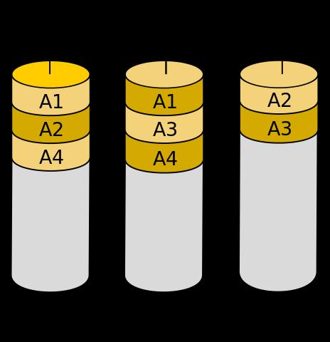464px-RAID_01-3_svg.png.300053cbea8069875b967867d78fb587.png