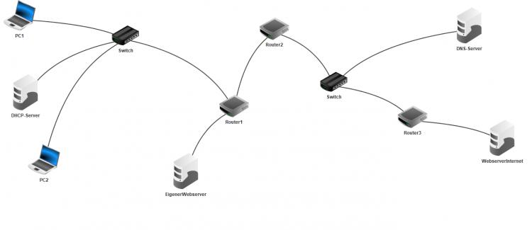Netzwerk-Architektur.png