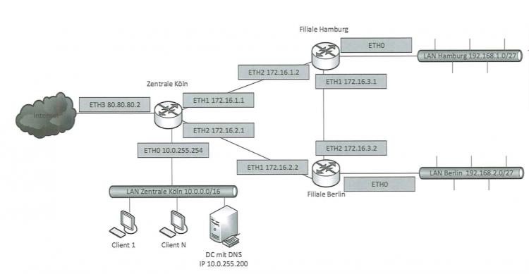 Netzplan.PNG