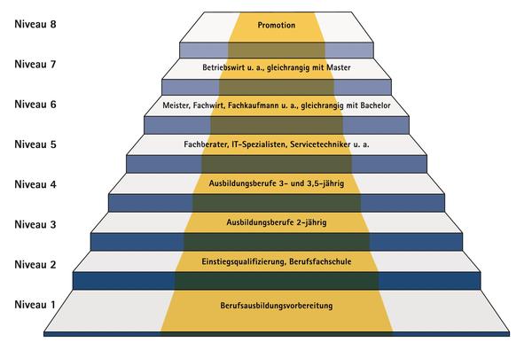 IT_Berufe.png